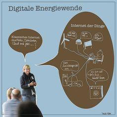 Digitale Energiewende