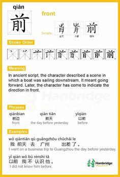 "Hanbridge Mandarin Study Card--Chinese character ""前"",the common phrase is ""以前""(before)"