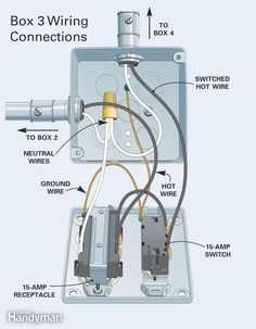 light outlet 2 way switch wiring diagram kitchen figure c box 3 wiring connections
