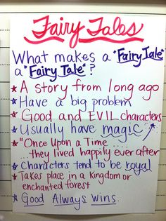 We've launched the most ADORABLE    Balanced-Literacy Fairy Tale Unit!    I couldn't help myself...I had to post some photos from the fi...