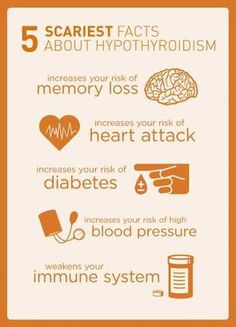 5 scariest Facts about Hypothyroidism