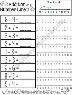 Inspired-in-Second Shop -Addition on a Number Line - differentiated   | Teachers Notebook