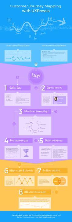 cjm-infographic