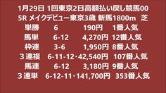 1月29日 2回京都2日高額払い戻し競馬00