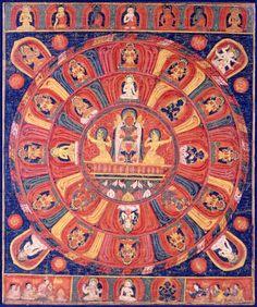 Surya Mandala
