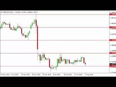 GBP/USD Forecast August 8, 2016 - http://grafill.us/gbpusd-forecast-august-8-2016/