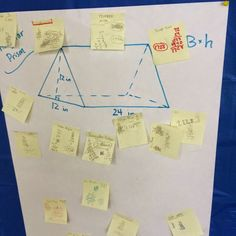 Math in the Middle: Gallery Walk with post-it notes (at the end, walk around.what did we do well and what mistakes do you see) Math Teacher, Math Classroom, Teaching Math, Teacher Stuff, Classroom Ideas, Classroom Projects, Teaching Tips, Geometry Activities, Math Activities