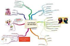 Social Networks, Montessori, Parenting, Teaching, Education, School, Adhd, Albums, Toddlers