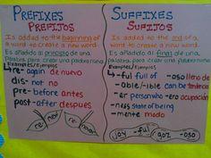 Bilingual Anchor Charts- Prefixes and Suffixes