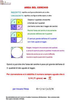 Il Cerchio | AiutoDislessia.net My Job, Study Tips, Problem Solving, Physics, Back To School, Positivity, Teacher, Education, Math
