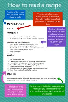 How-to-read-a-recipe-2.jpg (800×1200)