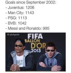 Razem strzelili prawie tyle goli co czołowe kluby europejskie • Cristiano Ronaldo i Lionel Messi - gole od 2002 roku • Zobacz więcej >> #messi #ronaldo #lionelmessi #cristianoronaldo #football #soccer #sports #pilkanozna