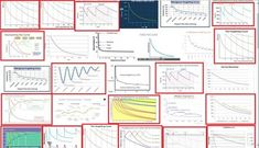 Google search for forgetting curves Spaced Repetition, Masters Thesis, Learning Methods, Blue Pictures, Popular Books, S Pic, Computer Science, How To Memorize Things, Bullet Journal