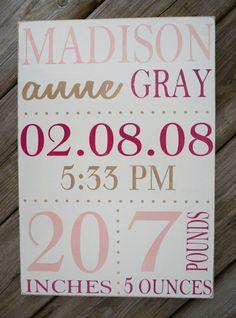 Birth Announcement Wall Art  Wood Birth by BetsyBalloopsees, $35.00