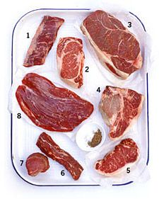 Glossary of Steak Cuts for the grill  Good to know!  1.Skirt  2.Rib eye  3.Top sirloin  4.Porterhouse  5.New York strip  6.Hanger  7.Filet mignon  8.Flank