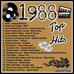 14 yr old memories. Music Hits, 80s Music, Music Songs, 80s Songs, Music Mood, Music Quotes, Music Lyrics, Rock Music, Fantasy