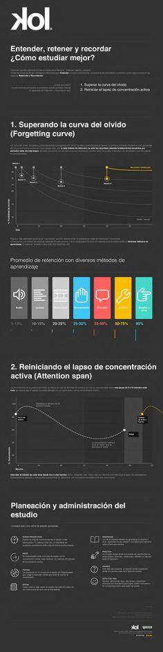 Hola: Una infografía sobre cómo estudiar mejor. Vía Un saludo