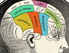 A Useful Idea For Social Media Psychology