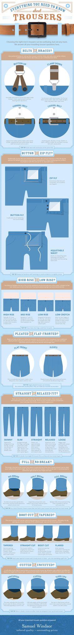 Samuel Windsor mens trousers infographic