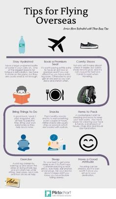 Tips for Flying Overseas - Travel Infographic 0 To see much of the world, you have to get on a plane.  Wondering how to get through that long-haul flight to China, Australia or South America? Here are helpful tips for preventing boredom, dehydration,  sleep deprivation and more.