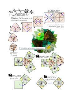 Diagrama do Kusudama MARGARIDA - Flaviane Koti - pg 02