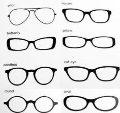 9fb9b092ac Las 17 mejores imágenes de Tipos de lentes | Eye Glasses, Eyeglasses ...