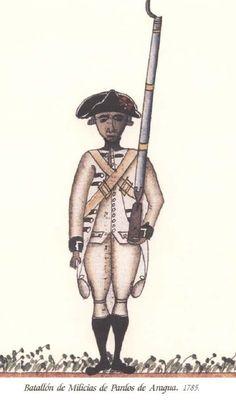 Batallón de Milicias de Pardos de Aragua 1785