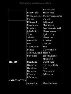 melanin facts