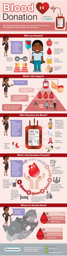 How to save a life: Blood donation