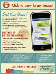 This infographic shows data on distracted driving. *KF*