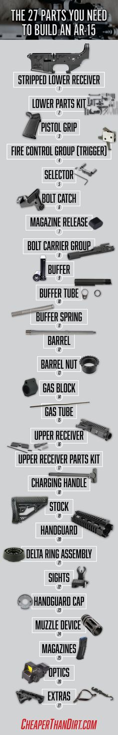 This is a complete list of everything you need to on an AR-15 rifle. Underneath each component is a suggestion of products the Cheaper Than Dirt! experts use or have used in the past on various builds.  Of course, our recommendations are not exhaustive. There are so many different ways to configure an AR-15.
