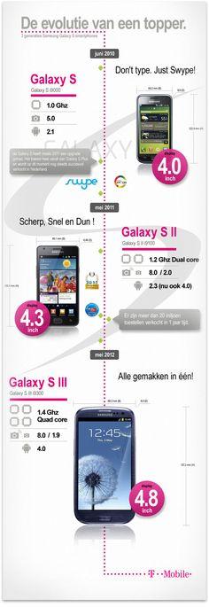 platforme de opțiuni mobile