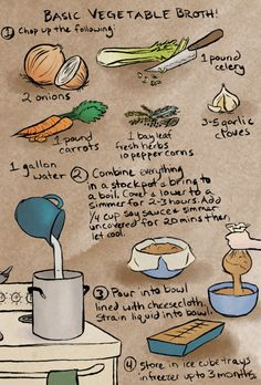 Freezable vegetable broth recipe. Could save you from buying the sodium heavy pre-made ones when you're feeling lazy.
