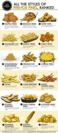 I saw this outrageous ranking of french fries on the front page. The bastard had no flackin clue!! It was my right, NAY my duty to fix the error.