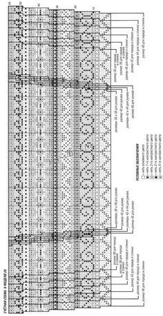 Схема для вязания жаккардового узора
