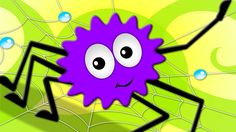 Incy Wincy Spider   Nursery Rhymes For Childrens   Songs For Kids