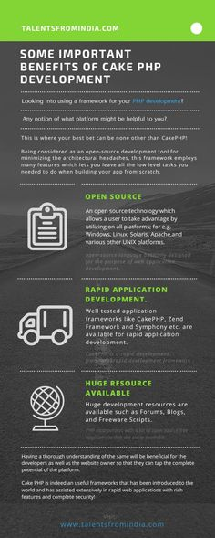 #CakePHPDevelopmentNigeria | Get All The Help From TalentsFromIndia in Building Your Custom Web Development