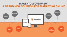 There's over 240,000 shops on Magento out there using Magento 1.x. After Magento 2 official release, most magento merchants have expressed the same wonder that should move from magento 1.x to magento 2.0 #magentodevelopment #webdevelopment #pixelcrayons