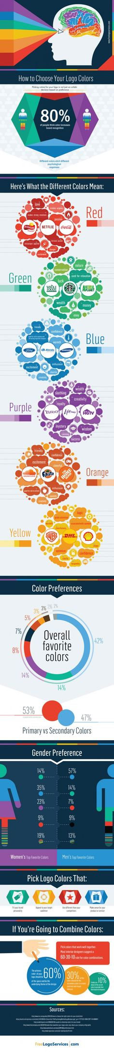 [INFOGRAPHIC] How to Choose Logo Colors—Meanings; Preferences; Combinations; more; Details>