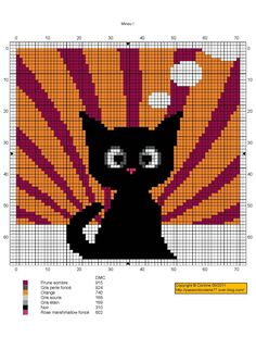 thinking cat; approx 72x71; updated link