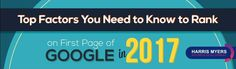 The changing dynamics of the global market and of the search engine has prompted almost all businesses to adapt to latest trends in SEO. Seo Ranking, First Page, Factors, Search Engine, Prompts, Need To Know, Infographic, Web Design, Global Market
