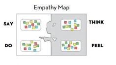 Critical Thinking, Crap Detection, and Perspective Taking Perspective Taking, Information Literacy, Critical Thinking, Map, Teaching, Feelings, Design, Location Map