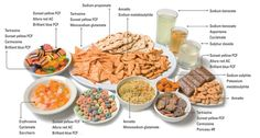 Top 10 Food Additives To Avoid - Hungry For Change - HungryForChange.tv | FOODMATTERS®