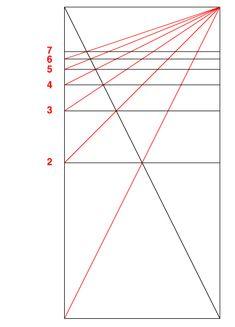 http://danielecapo.com/blog/2009/05/04/villard-diagram.html