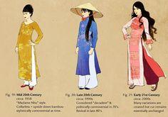 """Từ trái sang: mẫu áo dài đặc trưng của """"Madame Nhu"""" - phu nhân của Ngô Đình Nhu: không có cổ và hoa văn lá tre một thời gây tranh cãi. Hình 2: Áo dài những năm 1990, thời kì 1970 bị xem là """"suy đồi"""" gây ra nhiều tranh cãi. Hình 3: mẫu áo dài đầu thế kỉ 21, tuy có nhiều biến thể nhưng những đường nét chủ yếu vẫn được giữ nguyên"""