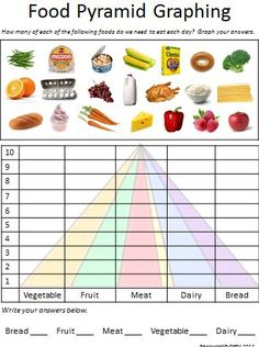 Healthy Food Pyramid For Infants