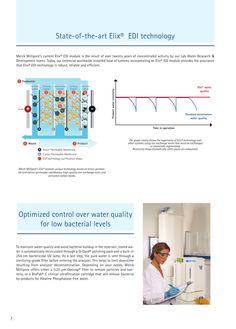 vattenrening brunn # http://www.callidus.se/Vattenproblem/Vattenproblem/Vattenskola.aspx