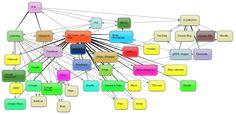 Resultados da pesquisa de http://suifaijohnmak.files.wordpress.com/2010/09/bubblus_pln_ple_rev1.jpg no Google