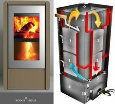 xeoos - a stove of fascination, innovation and ecology united to a top product. High-quality materials such as stainless steel, aluminum, glass, stone and wood make every xeoos stove a quality product. Boiler, Wood Burning, Firewood, Stove, Locker Storage, Innovation, Aqua, Contemporary, Glass