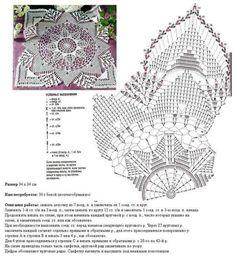 World crochet: Napkin 281 Filet Crochet, Crochet Doily Diagram, Crochet Square Patterns, Crochet Chart, Crochet Squares, Thread Crochet, Irish Crochet, Crochet Motif, Crochet Stitches